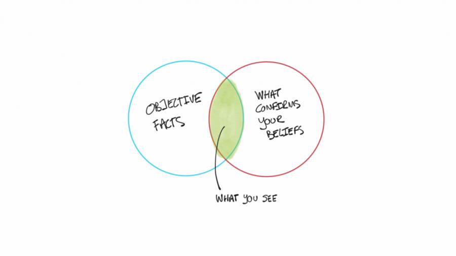 How confirmation bias is ruining debate